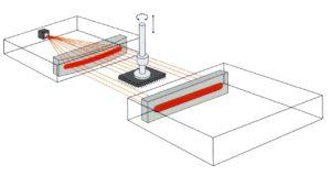 Sistema di centraggio laser